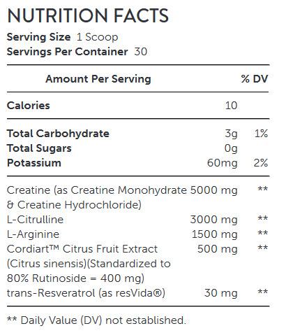 NUTRITION FACTS AMP Pump X-X-X