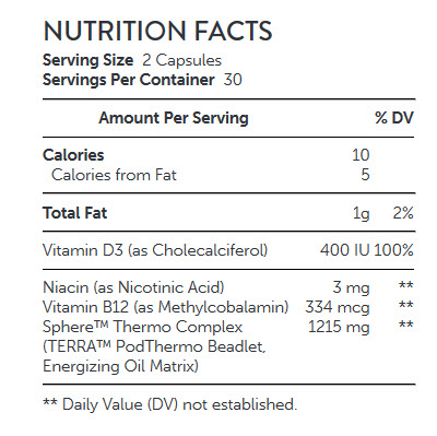 NUTRITION FACTS Advanced Nutrition Systems Metabolic Sphere