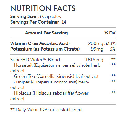 NUTRITION FACTS Cellucor SuperHD Water