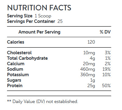 NUTRITION FACTS GNC Pro Performance® 100% Egg Protein