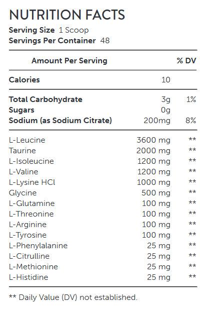 NUTRITION FACTS ULTRA-AMINO